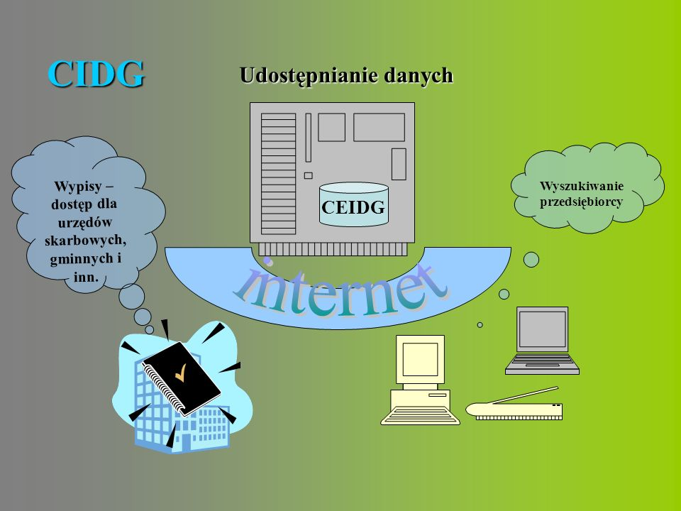 CIDG Udostępnianie danych CEIDG Wyszukiwanie przedsiębiorcy Wypisy – dostęp dla urzędów skarbowych, gminnych i inn.