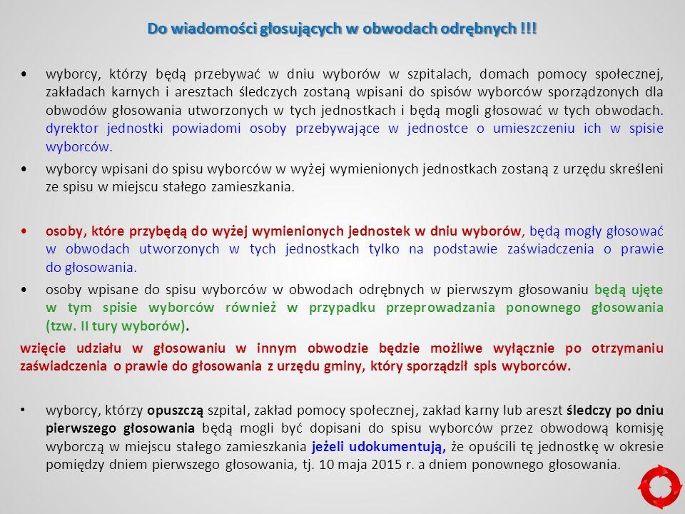 Do wiadomości głosujących w obwodach odrębnych !!.
