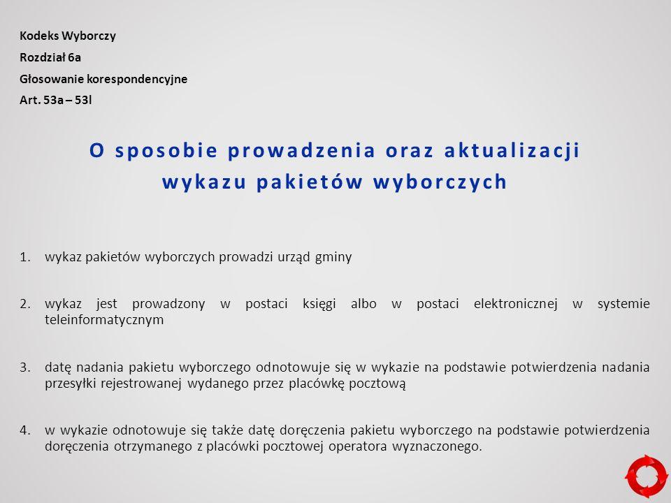 Kodeks Wyborczy Rozdział 6a Głosowanie korespondencyjne Art.