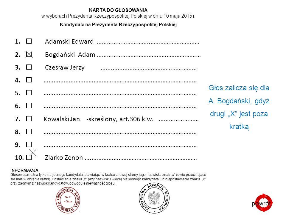 KARTA DO GŁOSOWANIA w wyborach Prezydenta Rzeczypospolitej Polskiej w dniu 10 maja 2015 r.
