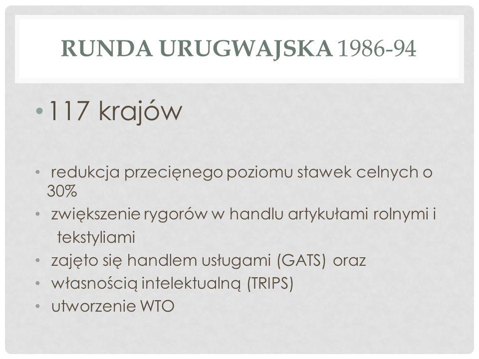 POLSKA W GATT Polska jest stroną Układu GATT od 1967 roku.