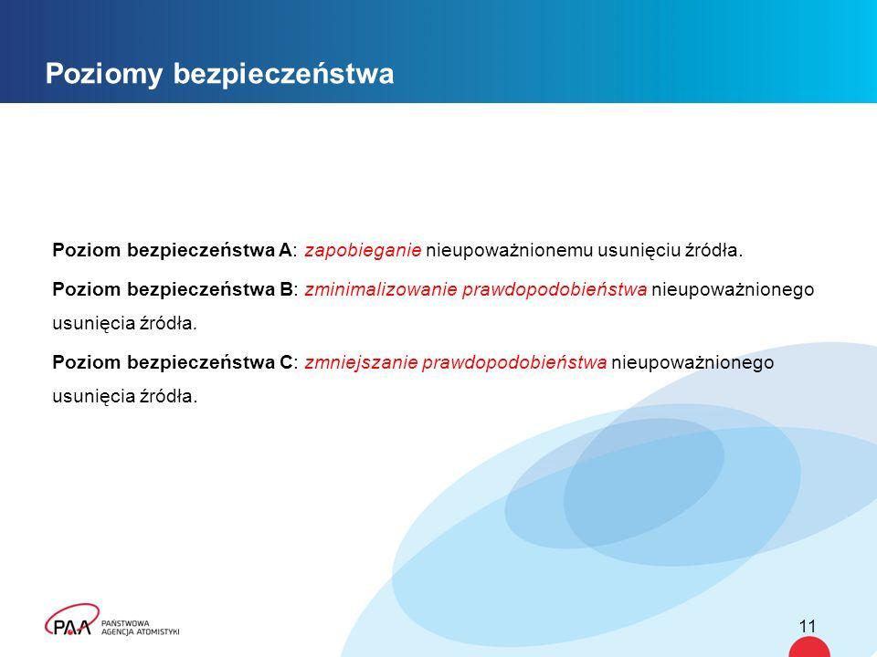 Poziomy bezpieczeństwa Poziom bezpieczeństwa A: zapobieganie nieupoważnionemu usunięciu źródła.