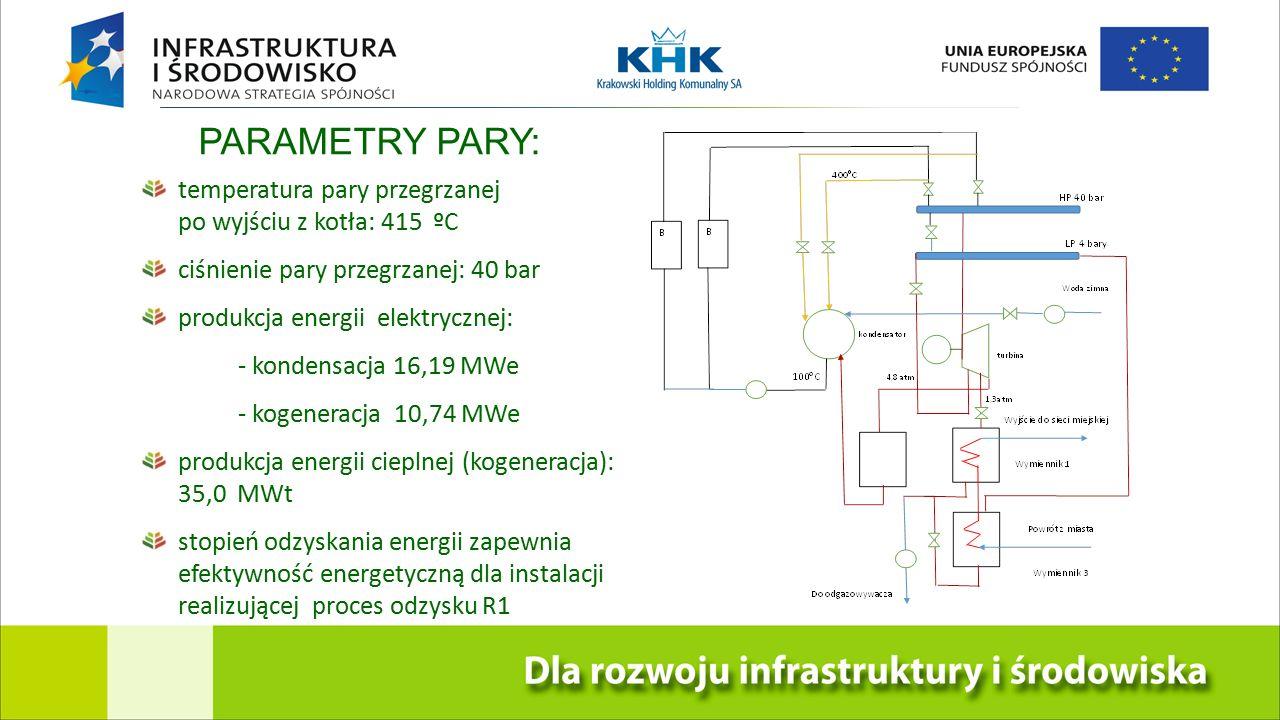 KRAKOWSKA EKOSPALARNIA PARAMETRY PARY: temperatura pary przegrzanej po wyjściu z kotła: 415 ºC ciśnienie pary przegrzanej: 40 bar produkcja energii elektrycznej: - kondensacja 16,19 MWe - kogeneracja 10,74 MWe produkcja energii cieplnej (kogeneracja): 35,0 MWt stopień odzyskania energii zapewnia efektywność energetyczną dla instalacji realizującej proces odzysku R1