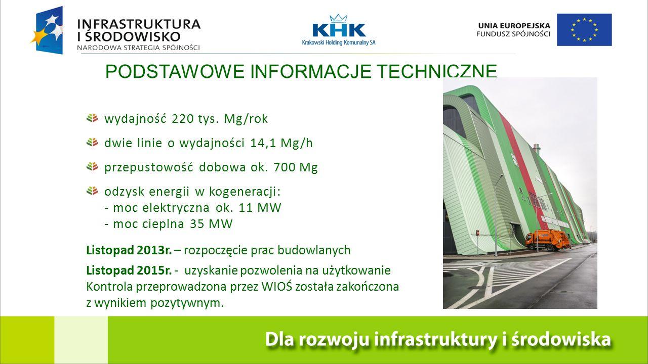 KRAKOWSKA EKOSPALARNIA PODSTAWOWE INFORMACJE TECHNICZNE wydajność 220 tys.
