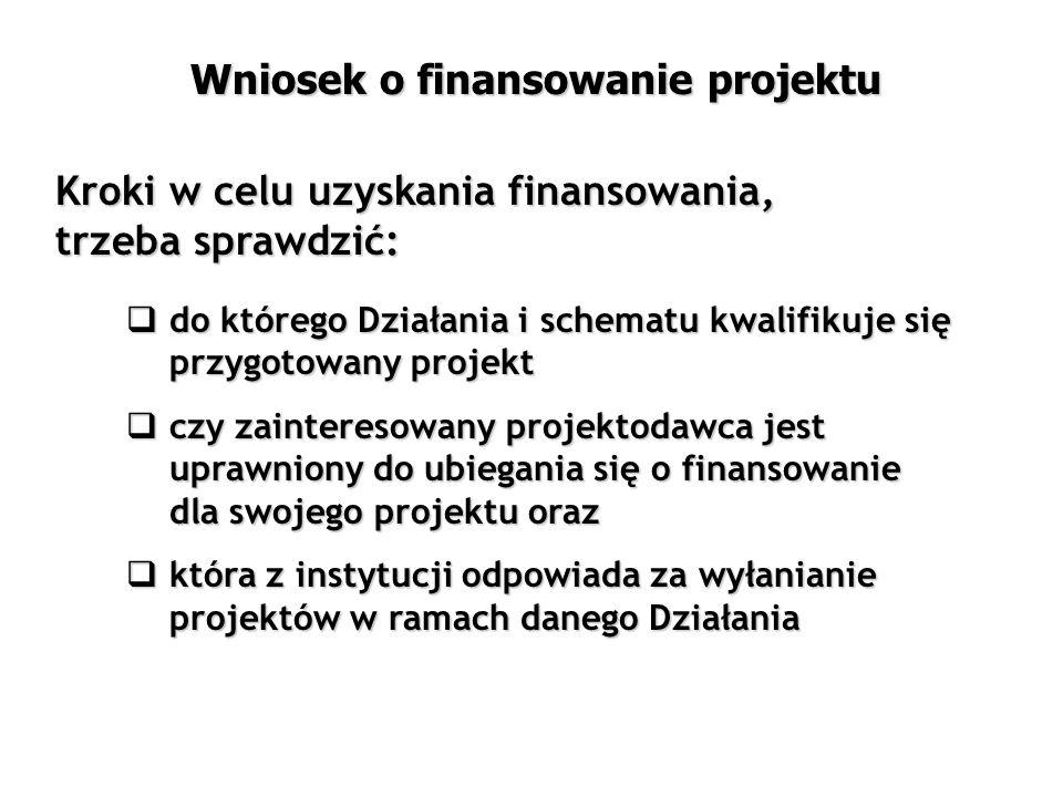  do którego Działania i schematu kwalifikuje się przygotowany projekt  czy zainteresowany projektodawca jest uprawniony do ubiegania się o finansowanie dla swojego projektu oraz  która z instytucji odpowiada za wyłanianie projektów w ramach danego Działania Kroki w celu uzyskania finansowania, trzeba sprawdzić: Wniosek o finansowanie projektu