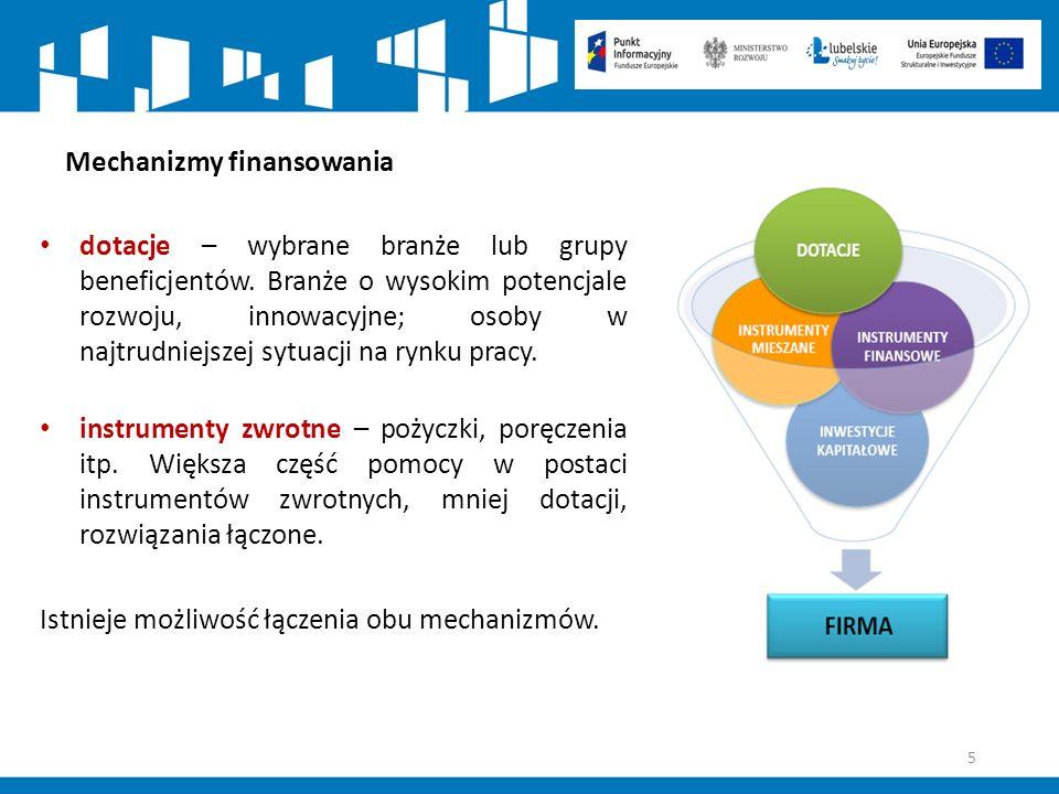 46 Zasady wsparcia: Do wsparcia kwalifikują się inwestycje w jednostki, których moc mieści się w zakresie: -energia wodna (do 5 MWe), -energia wiatru (do 5 MWe), -energia słoneczna (do 2 MWe/MWth), -energia geotermalna (do 2 MWth), -energia biogazu (do 1 MWe), -energia biomasy (do 5 MWth/MWe).