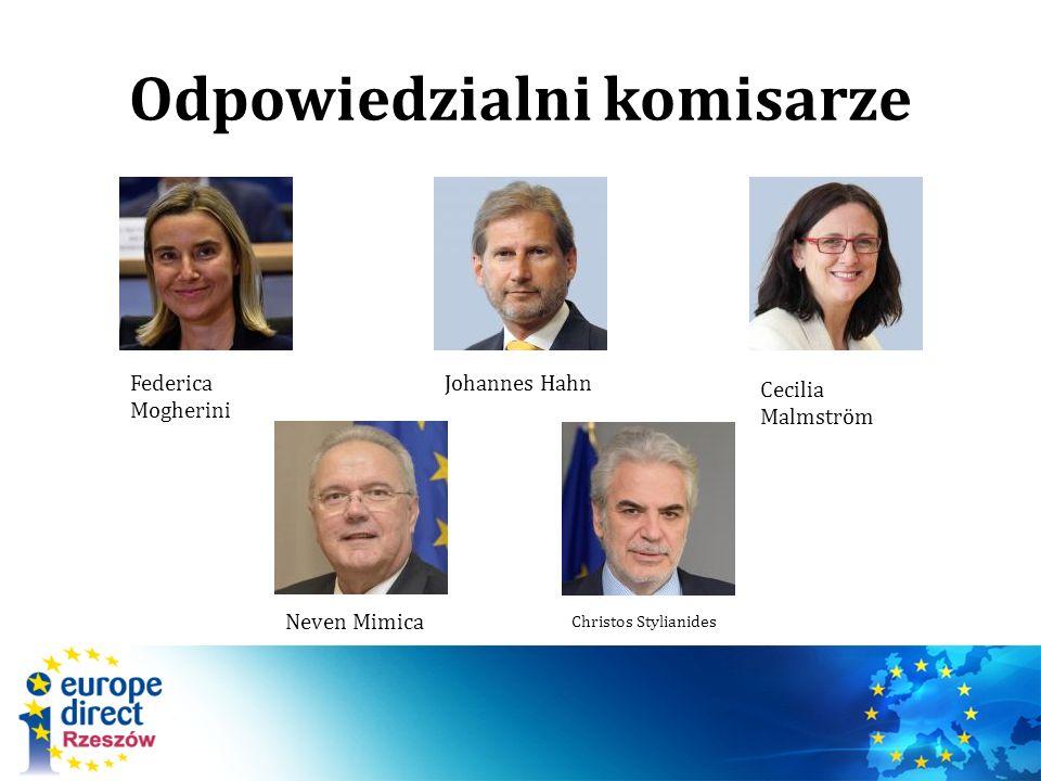 Priorytety Komisji Europejskiej Musimy skuteczniej łączyć instrumenty wykorzystywane do działań zewnętrznych Europy.