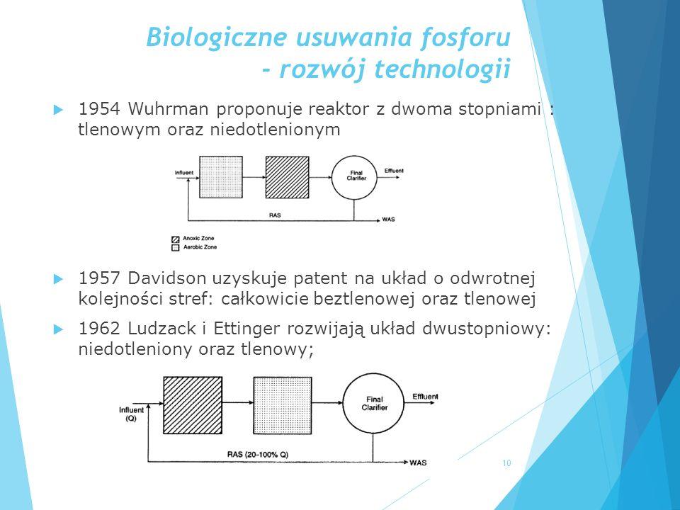 Biologiczne usuwania fosforu - rozwój technologii  1954 Wuhrman proponuje reaktor z dwoma stopniami : tlenowym oraz niedotlenionym  1957 Davidson uz
