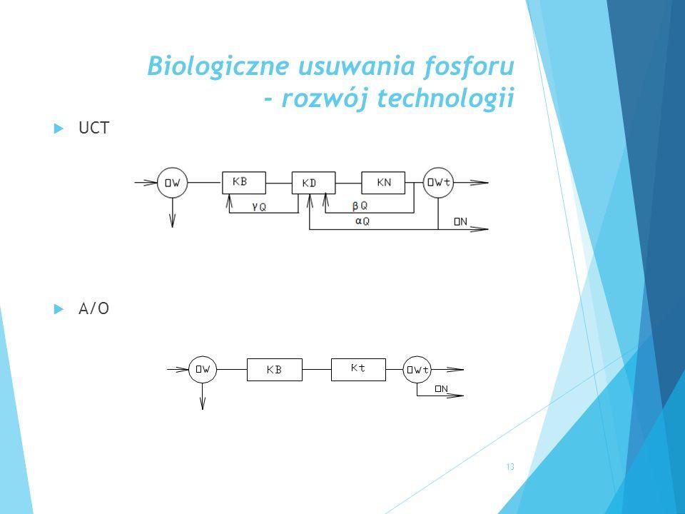 Biologiczne usuwania fosforu - rozwój technologii  UCT  A/O 13