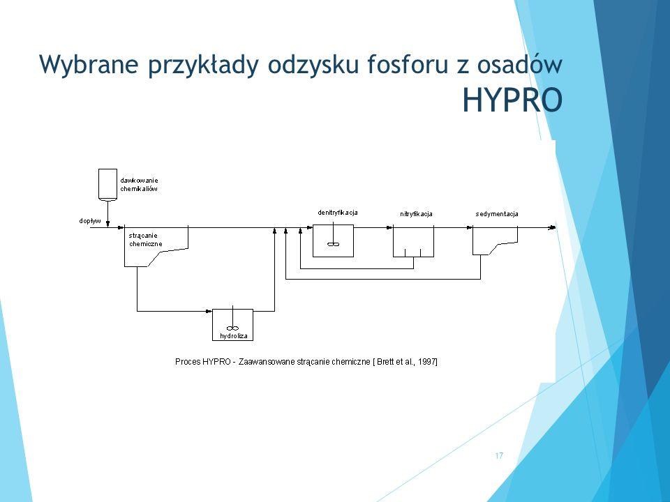 Wybrane przykłady odzysku fosforu z osadów HYPRO 17