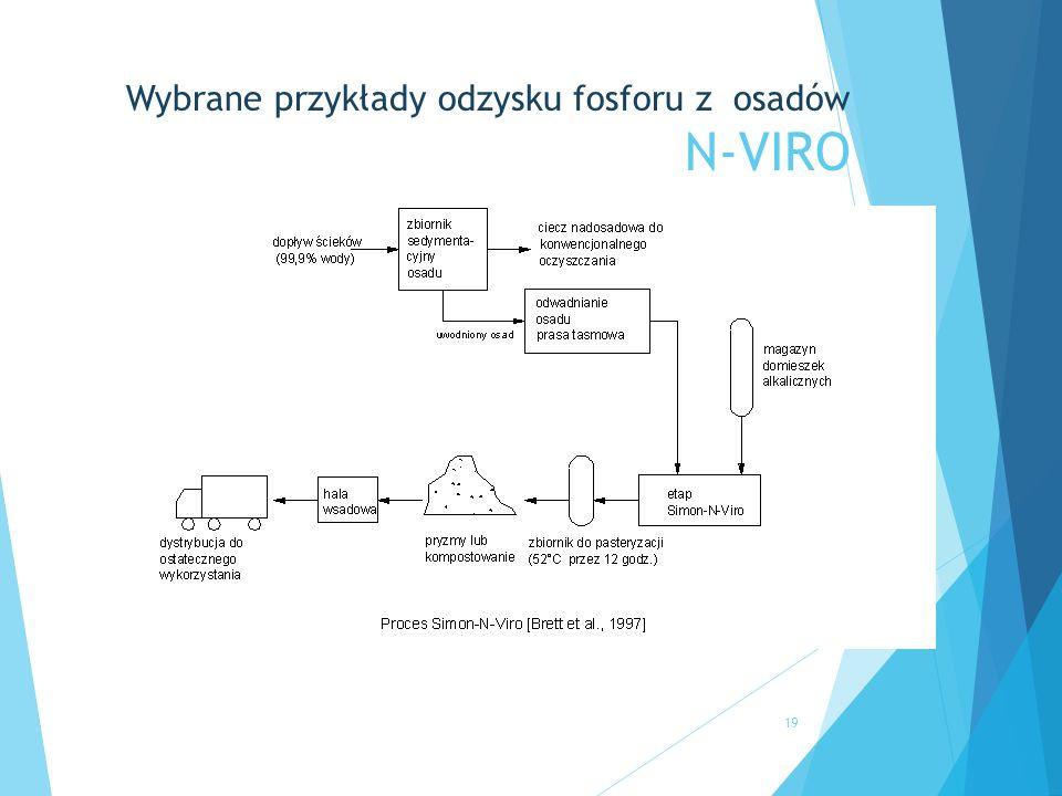 Wybrane przykłady odzysku fosforu z osadów N-VIRO 19