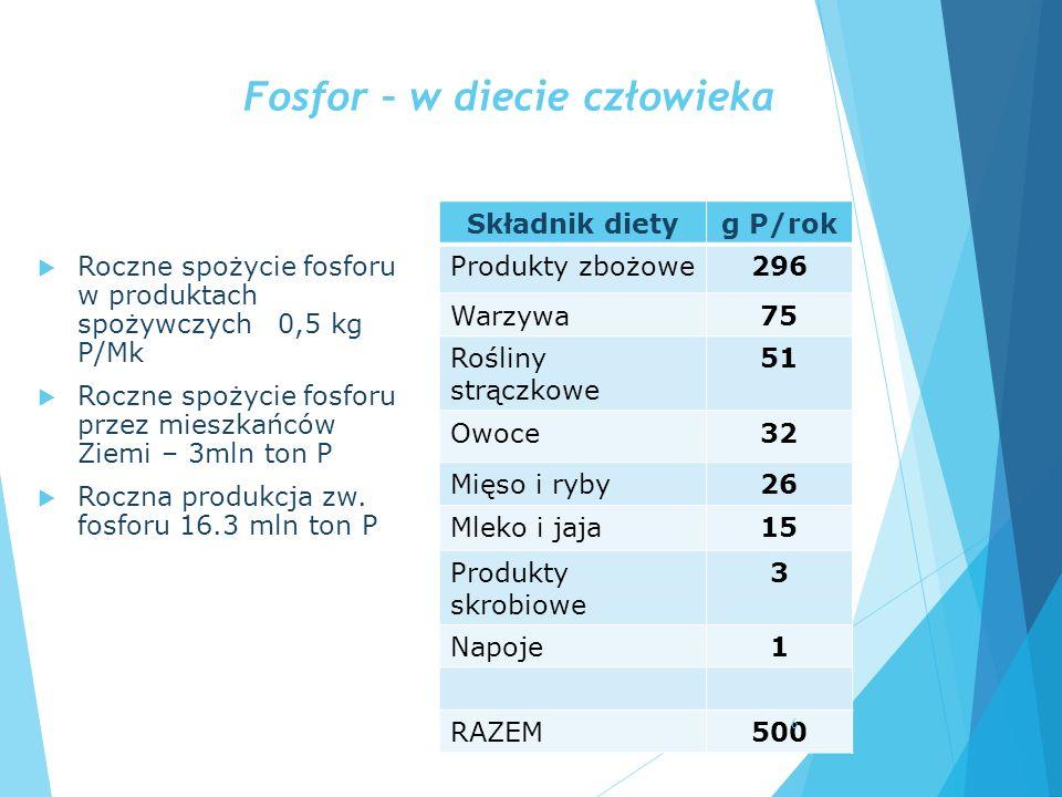 """Fosfor """"dwa oblicza """"Jasna strona Mocy :  Nawozy  Dodatki paszowe  Środki czyszczące  Impregnaty przeciwogniowe  Inhibitory korozji  Pestycydy  Leki """"Ciemna strona Mocy  Gazy bojowe  Bomby zapalające  Zatrucia pestycydami  Poparzenia  Katastrofy środowiskowe  EUTROFIZACJA WÓD 7"""