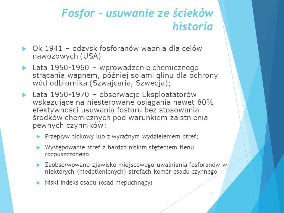 Fosfor – usuwanie ze ścieków historia  Ok 1941 – odzysk fosforanów wapnia dla celów nawozowych (USA)  Lata 1950-1960 – wprowadzenie chemicznego strą