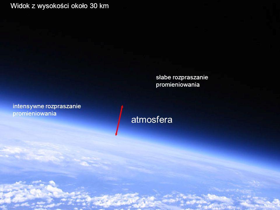 Widok z wysokości około 30 km atmosfera intensywne rozpraszanie promieniowania słabe rozpraszanie promieniowania