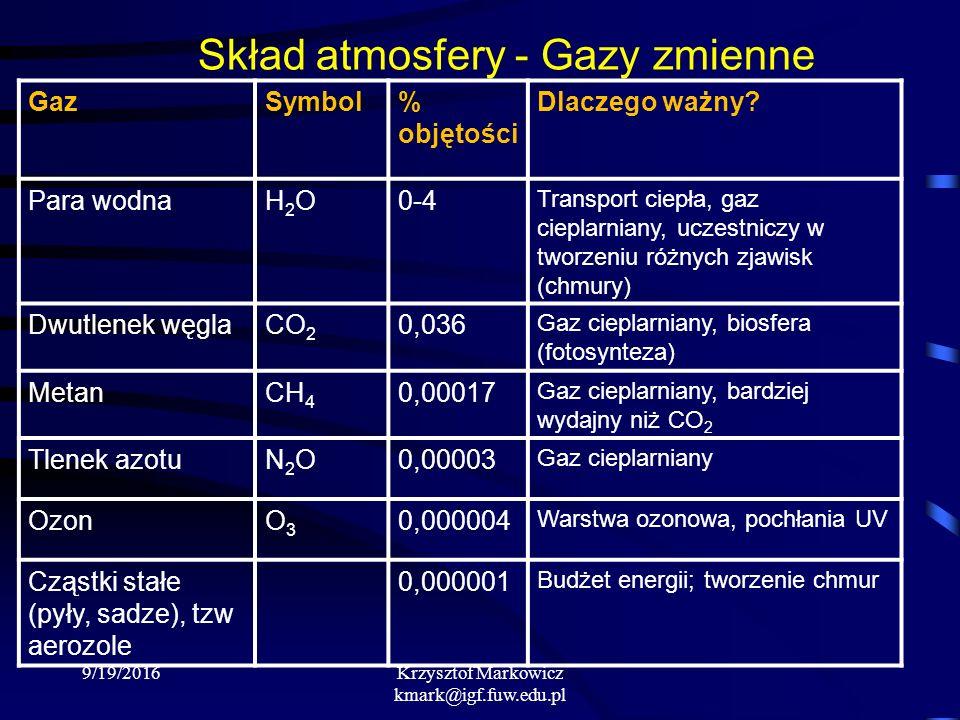9/19/2016Krzysztof Markowicz kmark@igf.fuw.edu.pl Skład atmosfery - Gazy zmienne GazSymbol% objętości Dlaczego ważny.