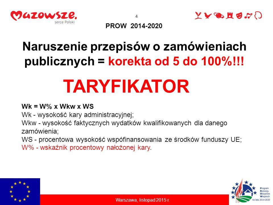 4 PROW 2014-2020 Warszawa, listopad 2015 r. Wk = W% x Wkw x WS Wk - wysokość kary administracyjnej; Wkw - wysokość faktycznych wydatków kwalifikowanyc