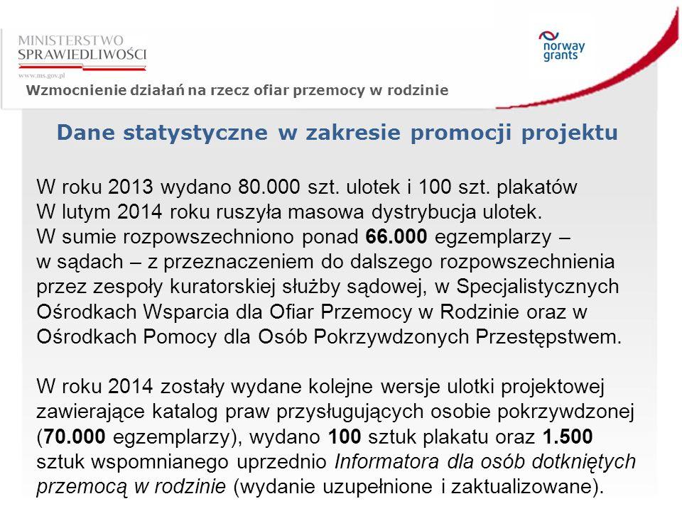 Wzmocnienie działań na rzecz ofiar przemocy w rodzinie Dane statystyczne w zakresie promocji projektu W roku 2013 wydano 80.000 szt.