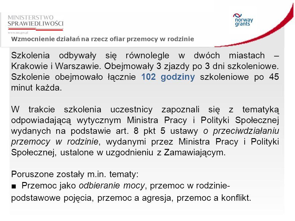 Wzmocnienie działań na rzecz ofiar przemocy w rodzinie Szkolenia odbywały się równolegle w dwóch miastach – Krakowie i Warszawie.