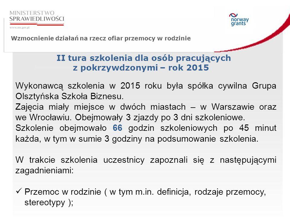 II tura szkolenia dla osób pracujących z pokrzywdzonymi – rok 2015 Wykonawcą szkolenia w 2015 roku była spółka cywilna Grupa Olsztyńska Szkoła Biznesu.