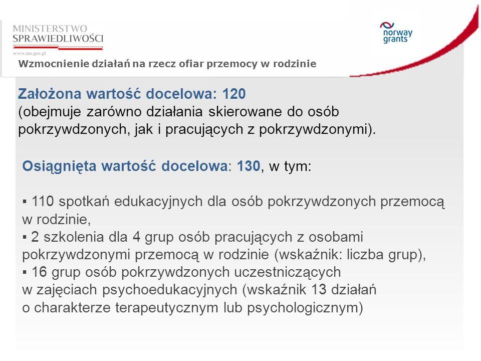 Wzmocnienie działań na rzecz ofiar przemocy w rodzinie Ulotka informująca o spotkaniach psychoedukacyjnych