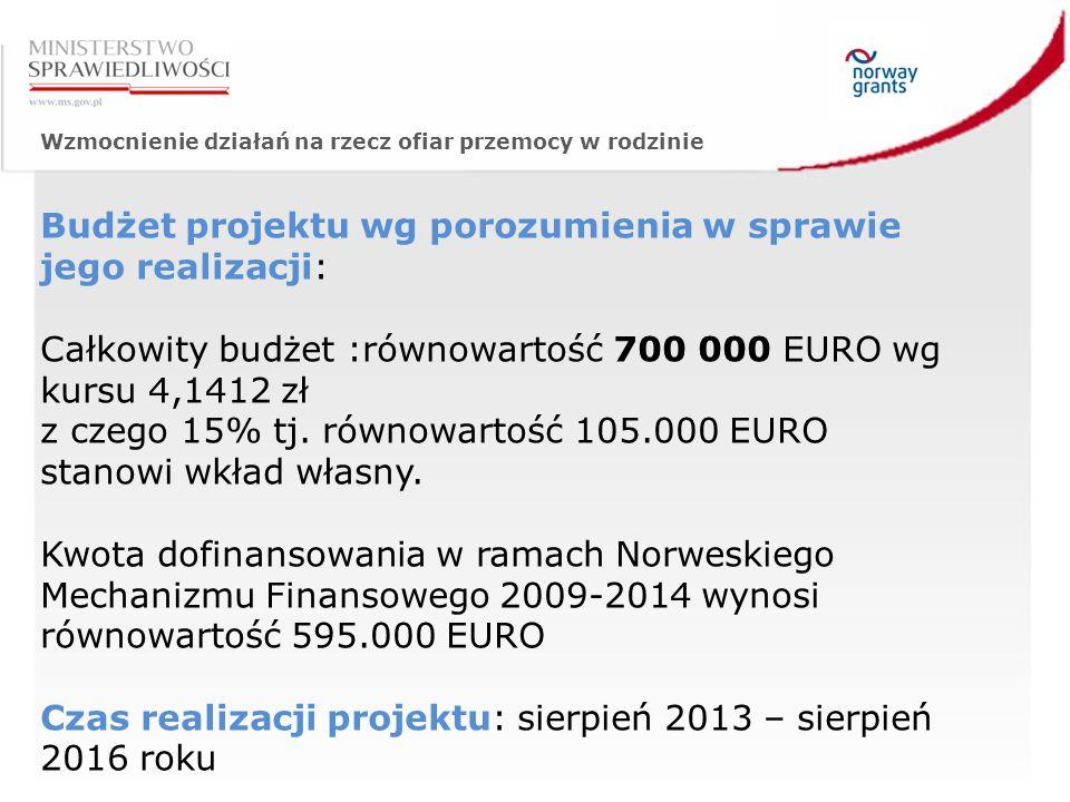 Wzmocnienie działań na rzecz ofiar przemocy w rodzinie Budżet projektu wg porozumienia w sprawie jego realizacji: Całkowity budżet :równowartość 700 000 EURO wg kursu 4,1412 zł z czego 15% tj.