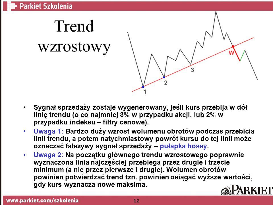 12 Trend wzrostowy Sygnał sprzedaży zostaje wygenerowany, jeśli kurs przebija w dół linię trendu (o co najmniej 3% w przypadku akcji, lub 2% w przypadku indeksu – filtry cenowe).