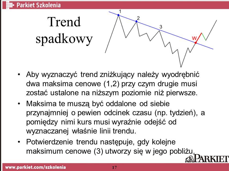 17 Trend spadkowy Aby wyznaczyć trend zniżkujący należy wyodrębnić dwa maksima cenowe (1,2) przy czym drugie musi zostać ustalone na niższym poziomie niż pierwsze.