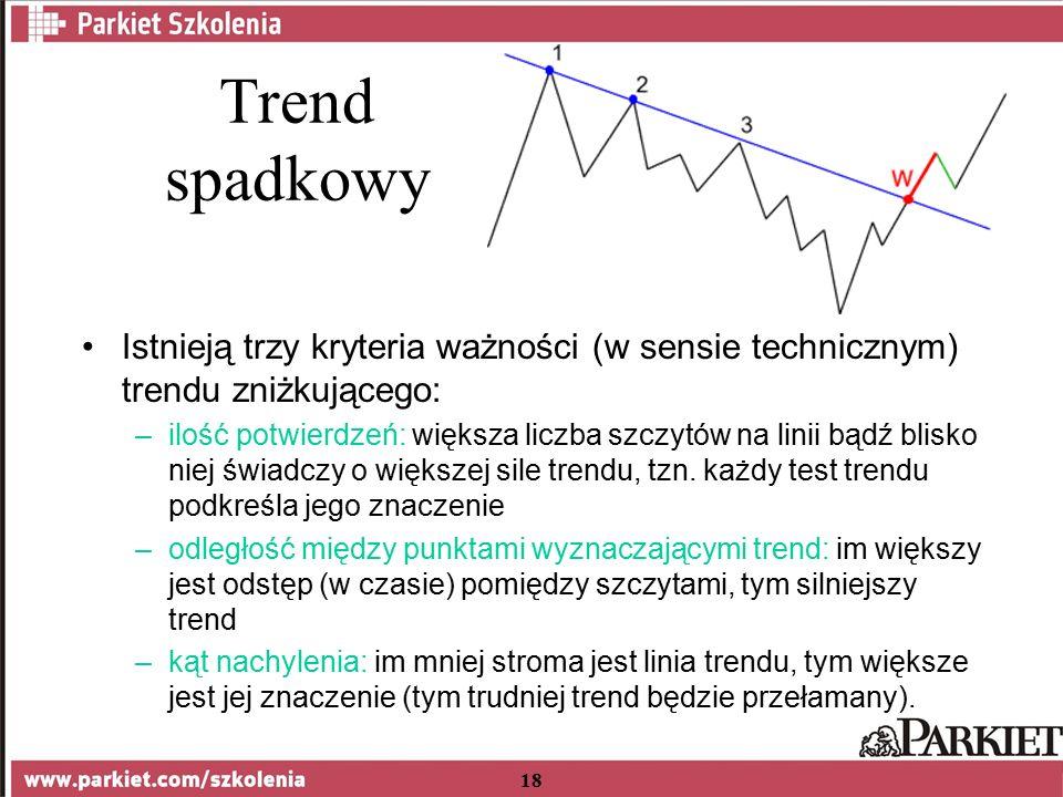 18 Trend spadkowy Istnieją trzy kryteria ważności (w sensie technicznym) trendu zniżkującego: –ilość potwierdzeń: większa liczba szczytów na linii bądź blisko niej świadczy o większej sile trendu, tzn.