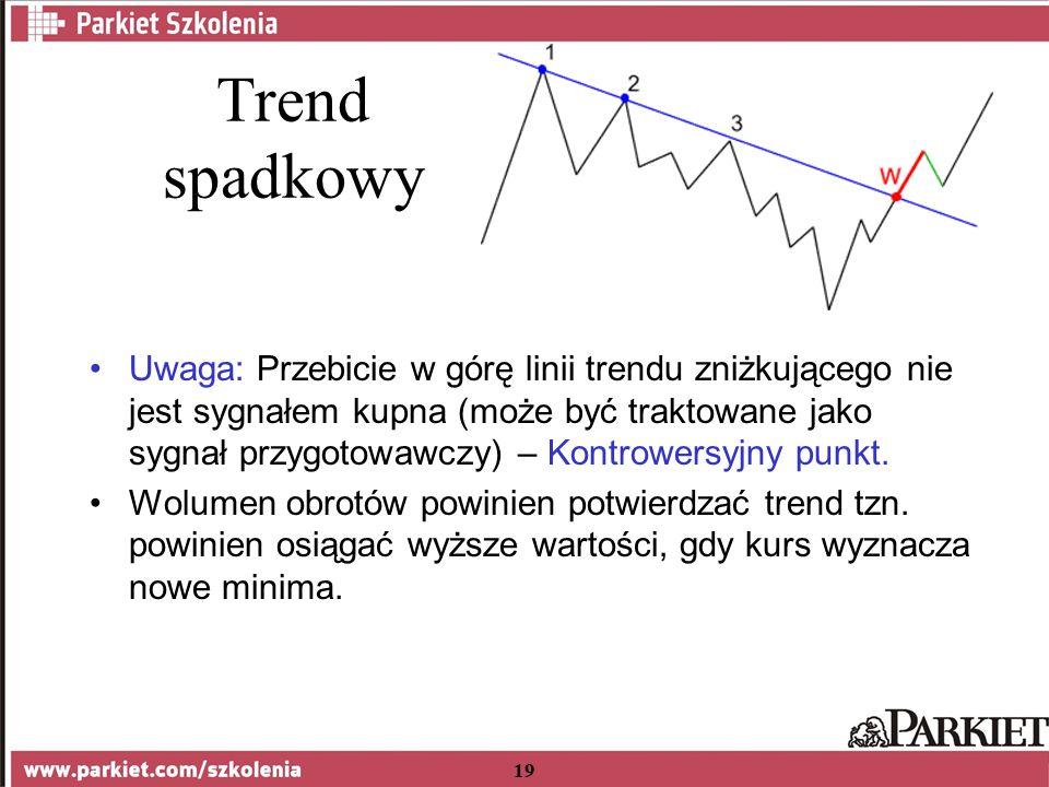 19 Trend spadkowy Uwaga: Przebicie w górę linii trendu zniżkującego nie jest sygnałem kupna (może być traktowane jako sygnał przygotowawczy) – Kontrowersyjny punkt.