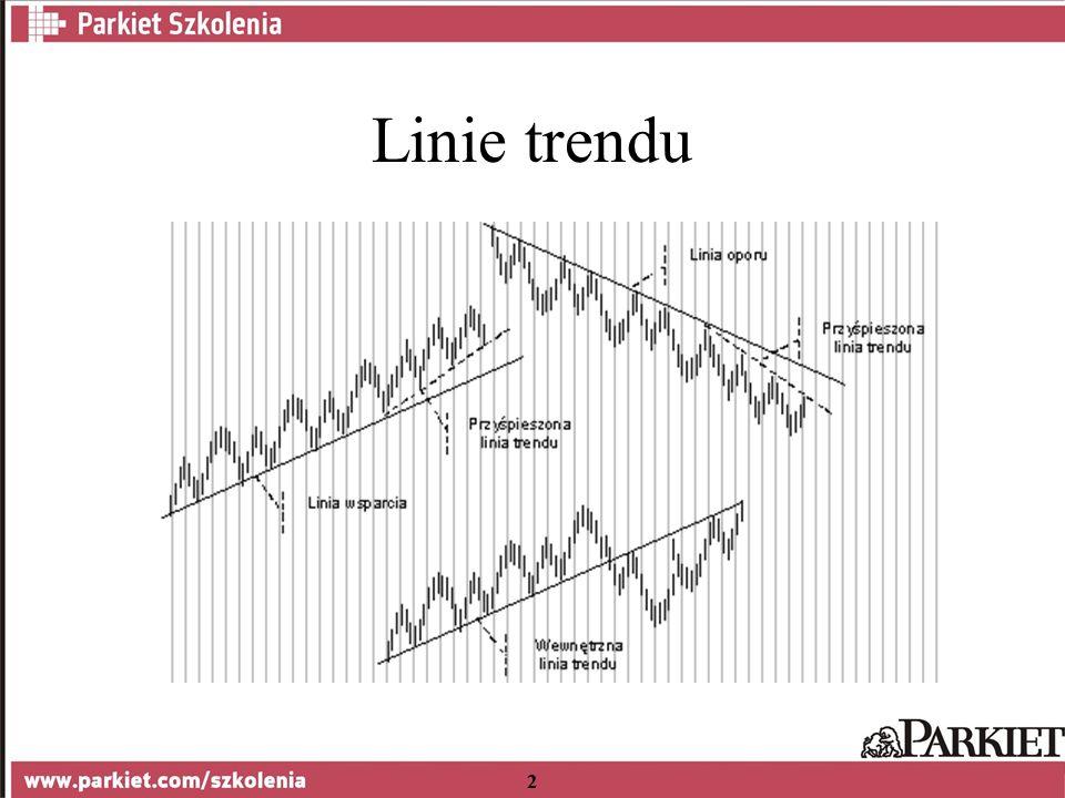 13 Trend wzrostowy - taktyka gry Jeśli posiadasz akcje: jeśli nastąpi przebicie w dół czerwonej linii trendu sprzedaj natychmiast Przy dużym oddaleniu się ceny od linii trendu można sprzedać walory i odkupić je ponownie przy linii trendu Jeśli nie posiadasz akcji: Dokupowanie walorów ma miejsce przy linii trendu