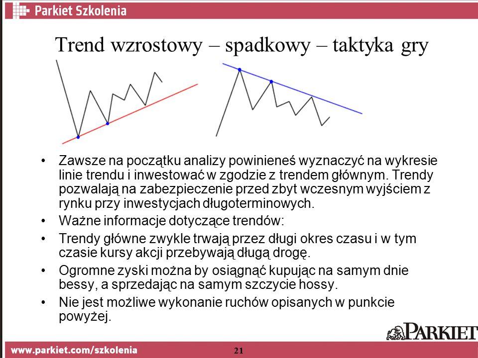 21 Trend wzrostowy – spadkowy – taktyka gry Zawsze na początku analizy powinieneś wyznaczyć na wykresie linie trendu i inwestować w zgodzie z trendem głównym.