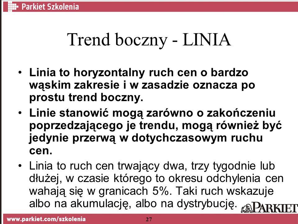 27 Trend boczny - LINIA Linia to horyzontalny ruch cen o bardzo wąskim zakresie i w zasadzie oznacza po prostu trend boczny.