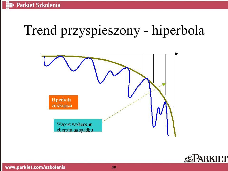 39 Trend przyspieszony - hiperbola