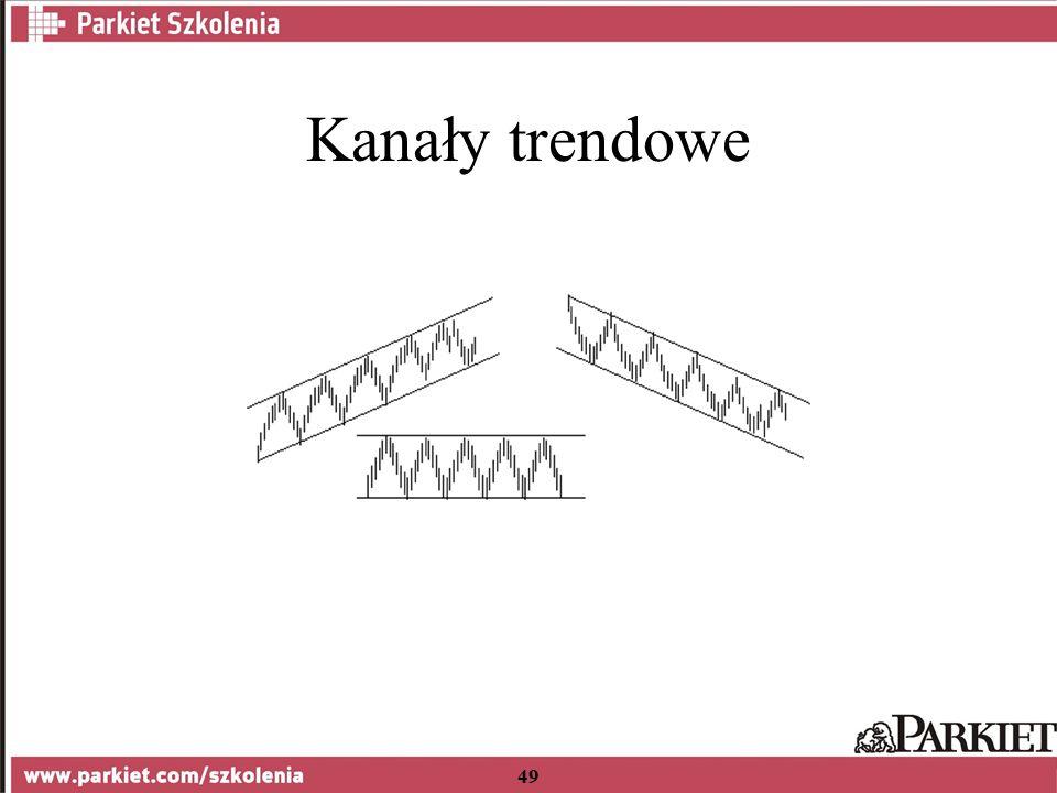49 Kanały trendowe
