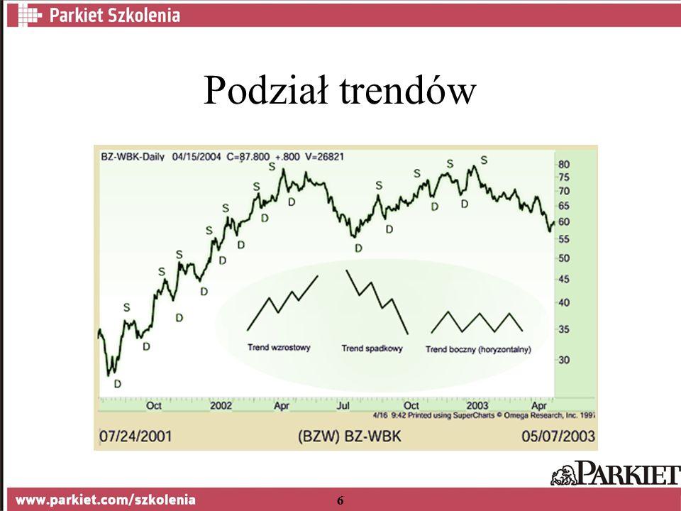7 Trend wzrostowy, spadkowy i boczny Z trendem wzrostowym mamy do czynienia wtedy, kiedy kolejne szczyty i dołki znajdują się na coraz wyższym poziomie W trendzie spadkowym kolejne szczyty i dołki znajdują się na coraz niższym poziomie.