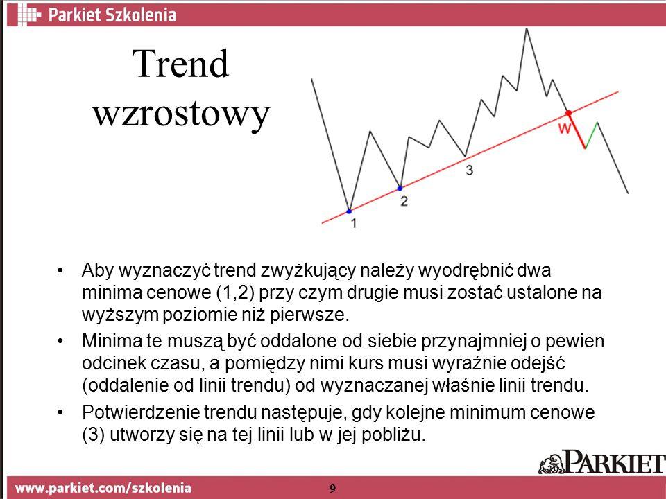9 Trend wzrostowy Aby wyznaczyć trend zwyżkujący należy wyodrębnić dwa minima cenowe (1,2) przy czym drugie musi zostać ustalone na wyższym poziomie niż pierwsze.