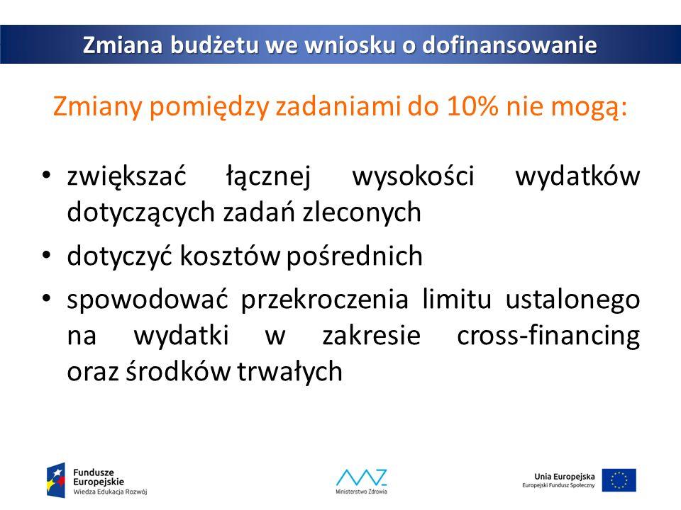 Zmiany pomiędzy zadaniami do 10% nie mogą: zwiększać łącznej wysokości wydatków dotyczących zadań zleconych dotyczyć kosztów pośrednich spowodować przekroczenia limitu ustalonego na wydatki w zakresie cross-financing oraz środków trwałych 11 Zmiana budżetu we wniosku o dofinansowanie