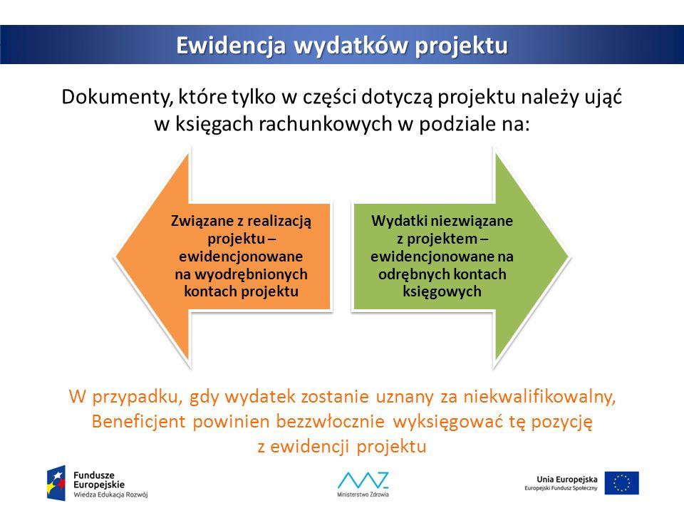 19 Wniosek o płatność a harmonogram płatności Wniosek o zaliczkę Wniosek rozliczający zaliczkę i Wniosek o zaliczkę Wniosek o płatność końcową