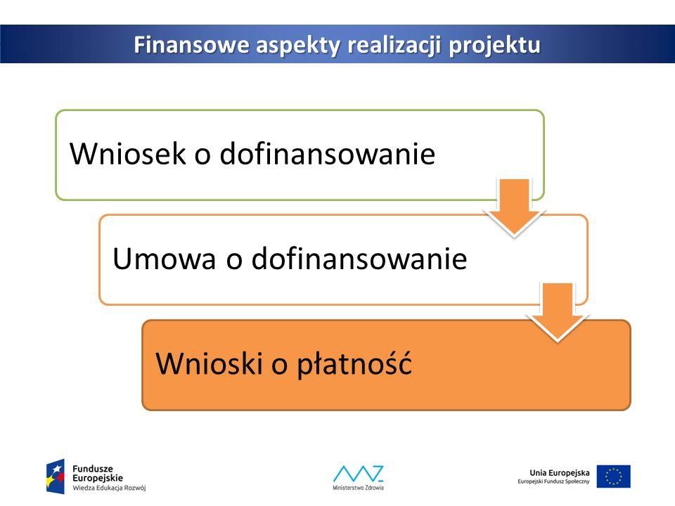9 Finansowe aspekty realizacji projektu Wniosek o dofinansowanieUmowa o dofinansowanieWnioski o płatność