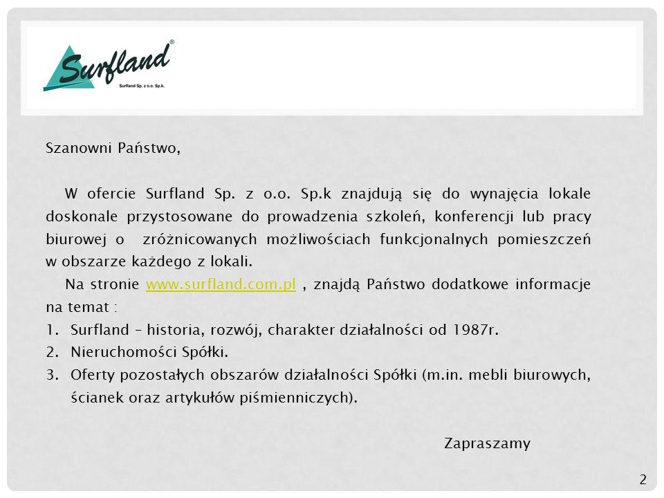Szanowni Państwo, W ofercie Surfland Sp. z o.o.