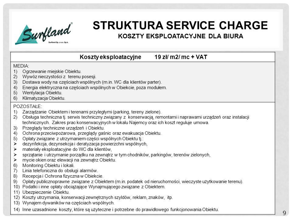 STRUKTURA SERVICE CHARGE KOSZTY EKSPLOATACYJNE DLA BIURA 9 Koszty eksploatacyjne 19 zł/ m2/ mc + VAT MEDIA: 1)Ogrzewanie miejskie Obiektu.
