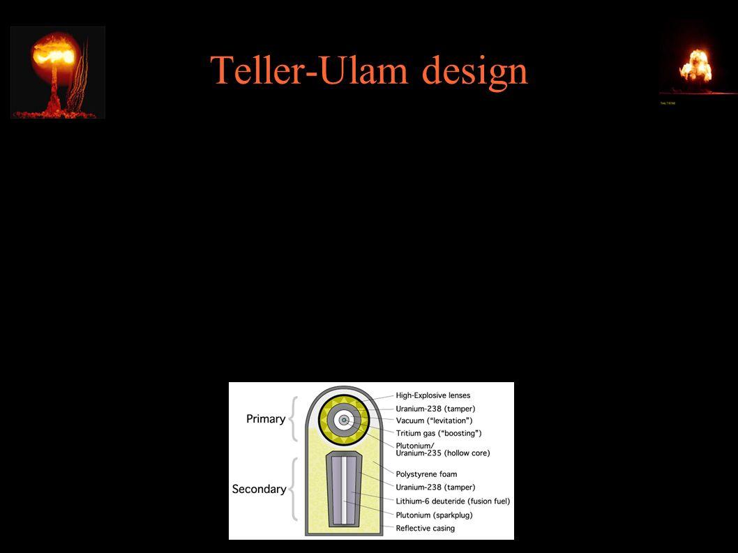 """Teller-Ulam design ● Pierwszy stopień: """"zwykła bomba rozszczepieniowa ● Drugi stopień: ciekły deuter lub mieszanina deuteru i trytu; ulega syntezie ● """"Tamper : warstwa U-238 pomiędzy pierwszym i drugim stopniem; ulega rozszczepieniu pod wpływem neutronów prędkich wytworzonych przez drugi stopień (""""fast fission )"""