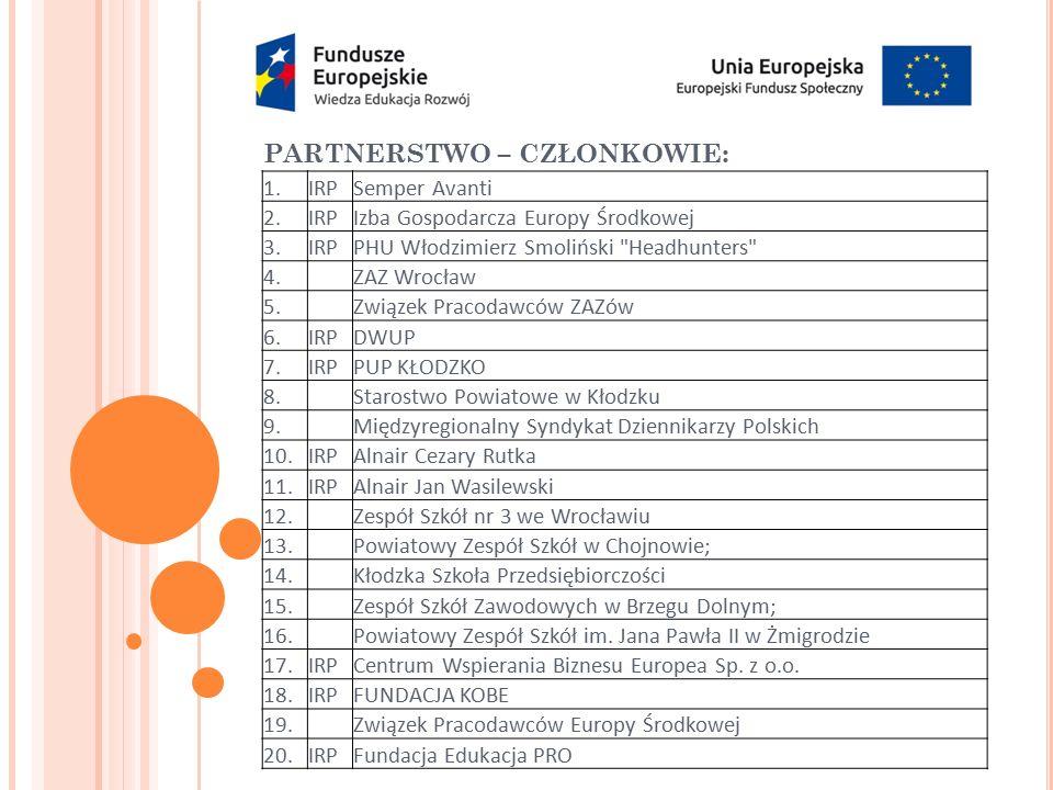 PARTNERSTWO – CZŁONKOWIE: 1.IRPSemper Avanti 2.IRPIzba Gospodarcza Europy Środkowej 3.IRPPHU Włodzimierz Smoliński