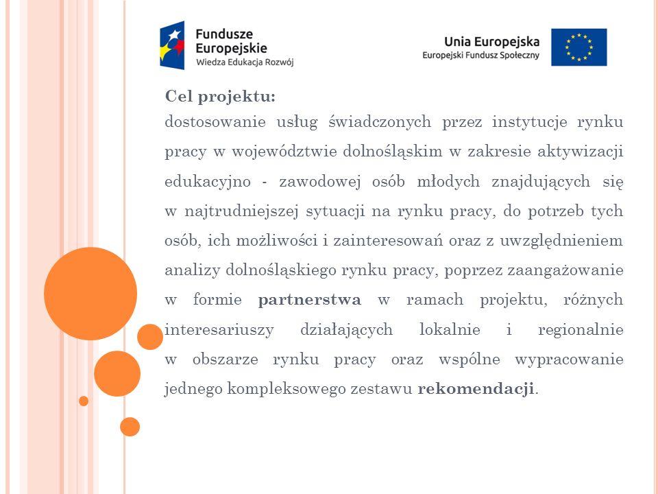 Cel projektu: dostosowanie usług świadczonych przez instytucje rynku pracy w województwie dolnośląskim w zakresie aktywizacji edukacyjno - zawodowej