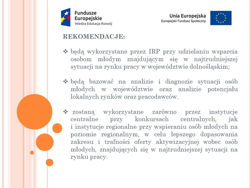 REKOMENDACJE:  B ędą wskazywać najbardziej skuteczne metody dotarcia do osób młodych oraz najbardziej efektywne i miarodajne kierunki i obszary wsparcia  Będą uwzględniać kilka perspektyw w tym: perspektywę IRP, regionalnych instytucji zajmujących się młodzieżą czy perspektywę pracodawców  Zostaną opracowane zgodnie z kryteriami SMART  Będą odpowiadać na źródłowe, zdiagnozowane przyczyny bezrobocia ludzi młodych na rynku regionalnym/ lokalnym.