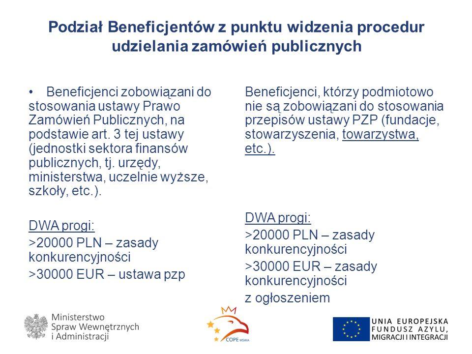 Podział Beneficjentów z punktu widzenia procedur udzielania zamówień publicznych Beneficjenci zobowiązani do stosowania ustawy Prawo Zamówień Publicznych, na podstawie art.
