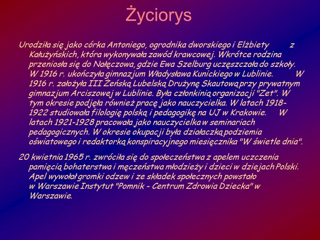 Ewa Szelburg - Zarembina jest pochowana w Nałęczowie.