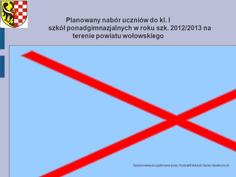 Planowany nabór uczniów do kl. I szkół ponadgimnazjalnych w roku szk. 2012/2013 na terenie powiatu wołowskiego Opracowanie przygotowane przez Wydział