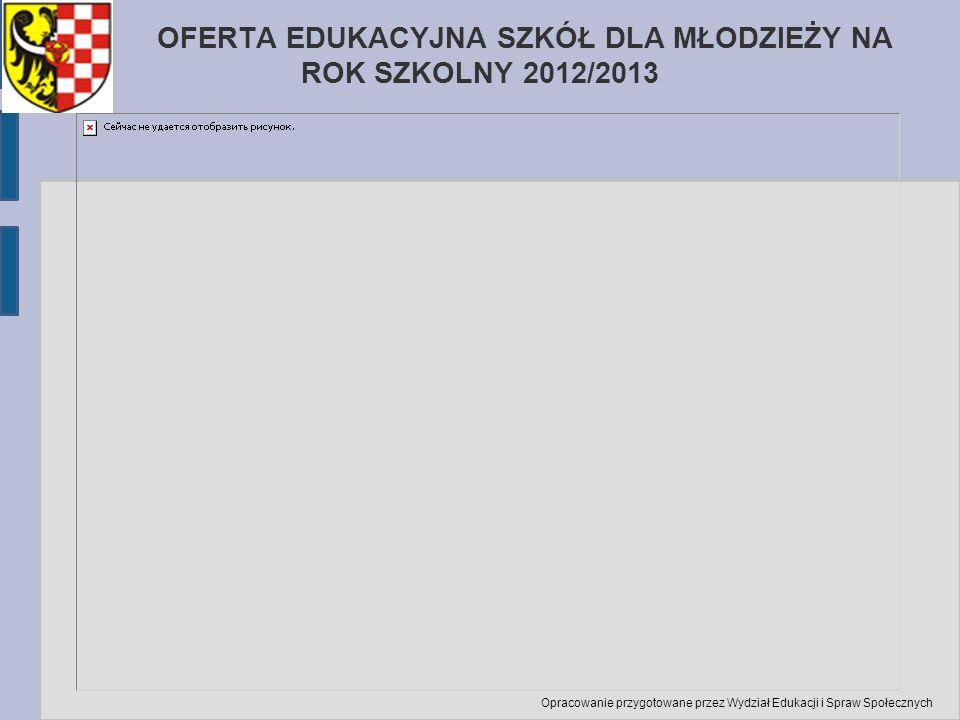 OFERTA EDUKACYJNA SZKÓŁ DLA MŁODZIEŻY NA ROK SZKOLNY 2012/2013 Opracowanie przygotowane przez Wydział Edukacji i Spraw Społecznych