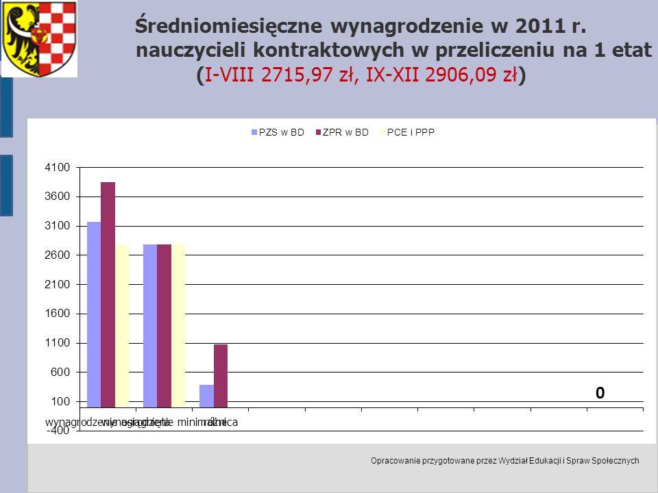 Średniomiesięczne wynagrodzenie w 2011 r. nauczycieli kontraktowych w przeliczeniu na 1 etat (I-VIII 2715,97 zł, IX-XII 2906,09 zł) Opracowanie przygo